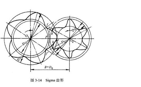 环境试验箱压缩机结构介绍